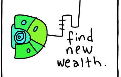 Do you know how to generate NEW business opportunities?